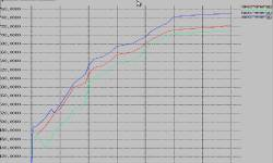 NS2 CODE FOR WIRELESS SENSOR NETWORK