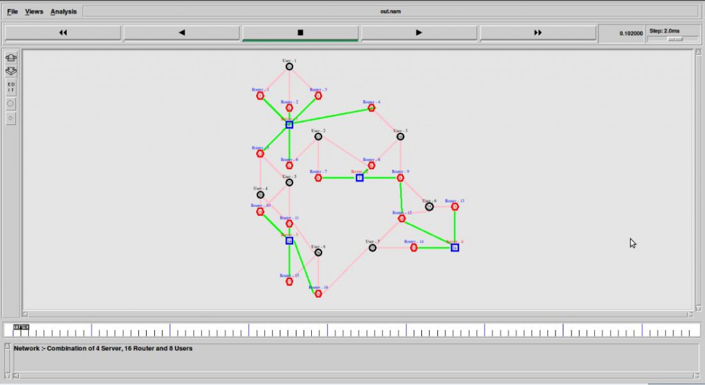 COMPUTER NETWORKING PROJECTS PDF DOWNLOAD - Top Pdf